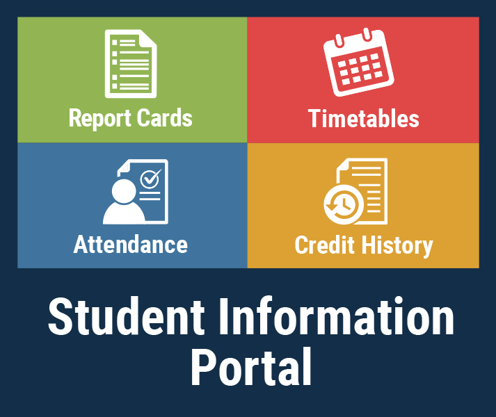 Student Information Portal. Report Cards. Timetables. Attendance. Credit History.